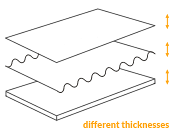 Types and thickness of cardboard
