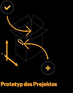 Prototyp des projekts